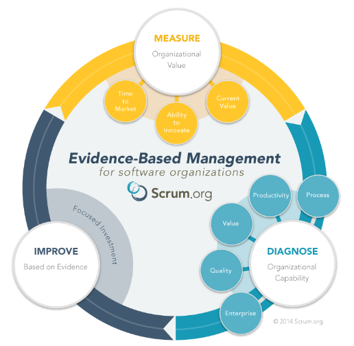 evidence based practice in management of This lesson focuses on the use of evidence based nursing practice for effective pain management there are many types of treatments available.